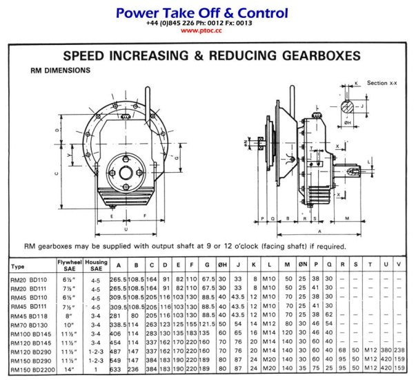 Speed Reducing Gearbox